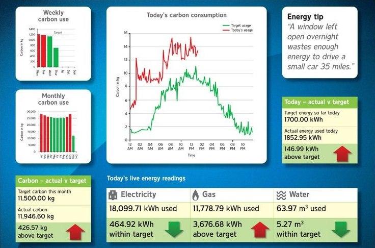 energy-monitoring_gallerypic.jpg