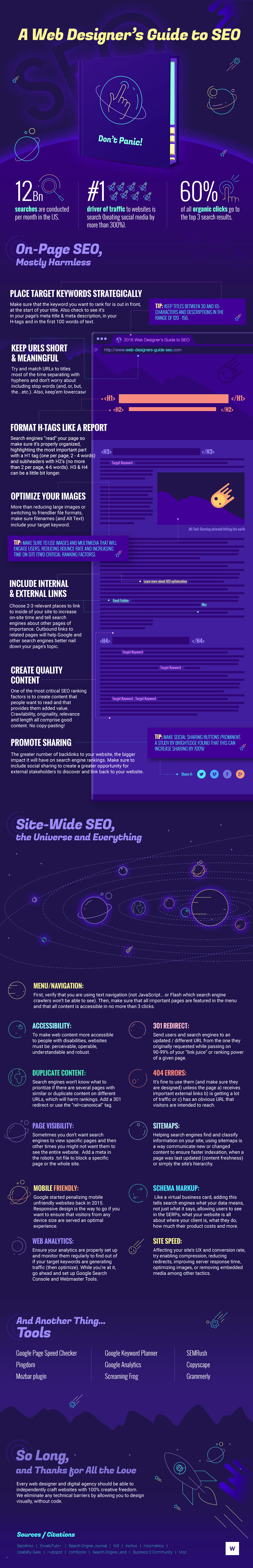 A Web Designer's Guide to SEO Infographic