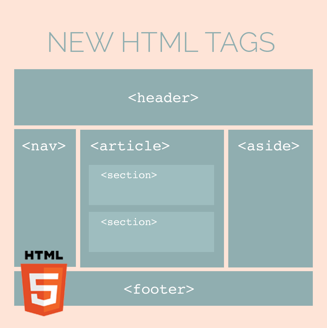 New HTML Tags