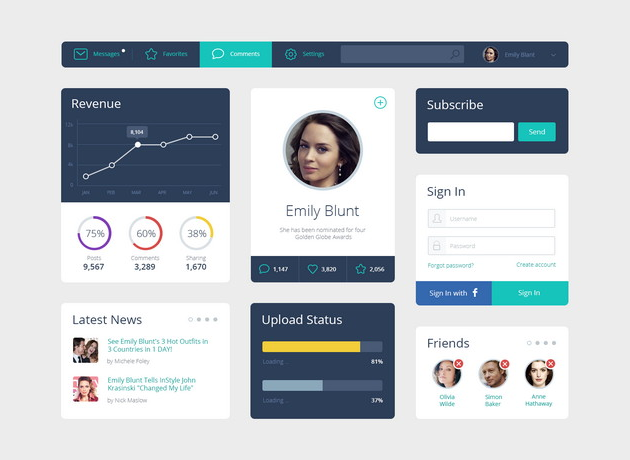 The Blog UI Kit