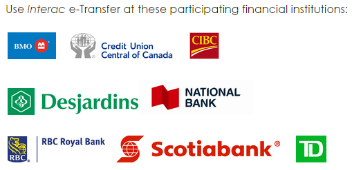 List of participating banks that offer e-Transfer services.